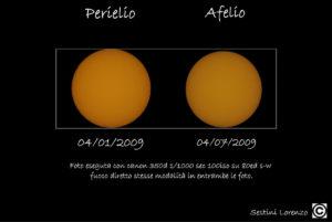 Sole Perielio e Afelio