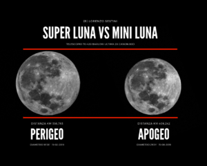 Super Luna e Mini Luna
